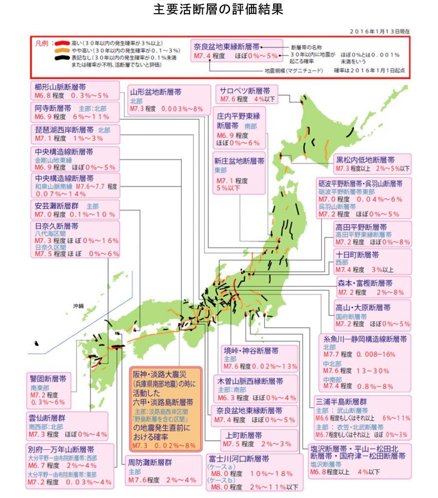 主要活断層帯の位置および海溝型地震の発生領域と主な長期評価結果-1